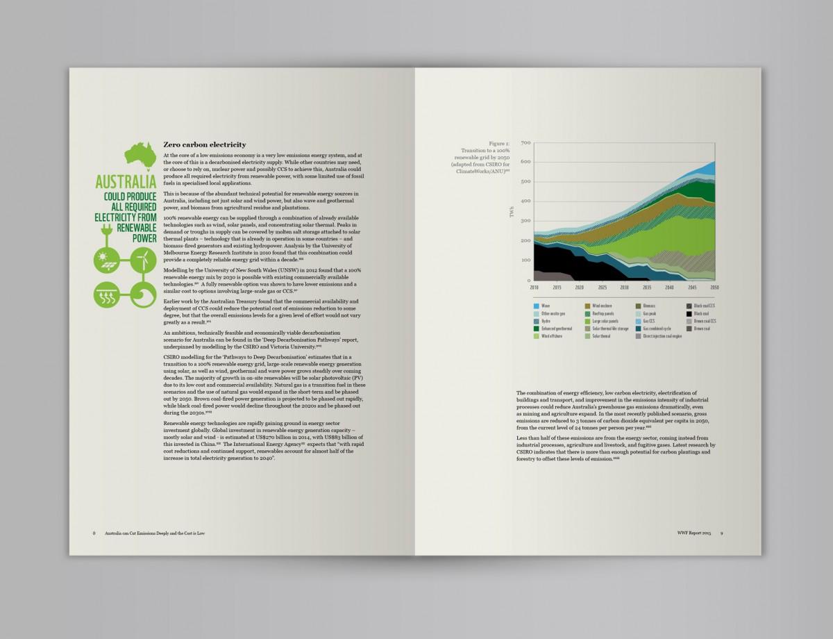 cut emissions report2